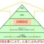 土台の上に作られる真の目標|8つの条件