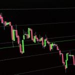 株式市場が乱高下するチャート